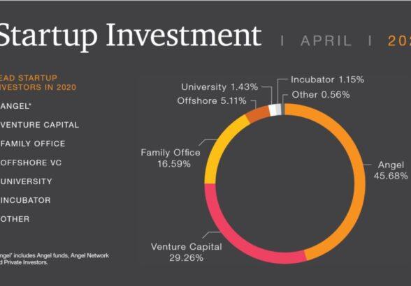 Startup Investment Magazine April 2021